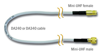 PowerMax™ Extension Cables for Repeater Inside Antenna